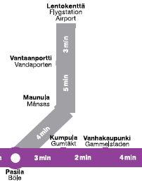 metro_maunulaan.jpg